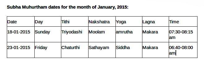 Subha Muhurtham month of January