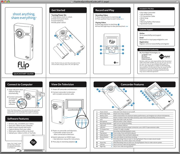 18 best Instruction Manual images – Instruction Manual Template