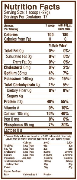 Publix Cake Nutrition Facts