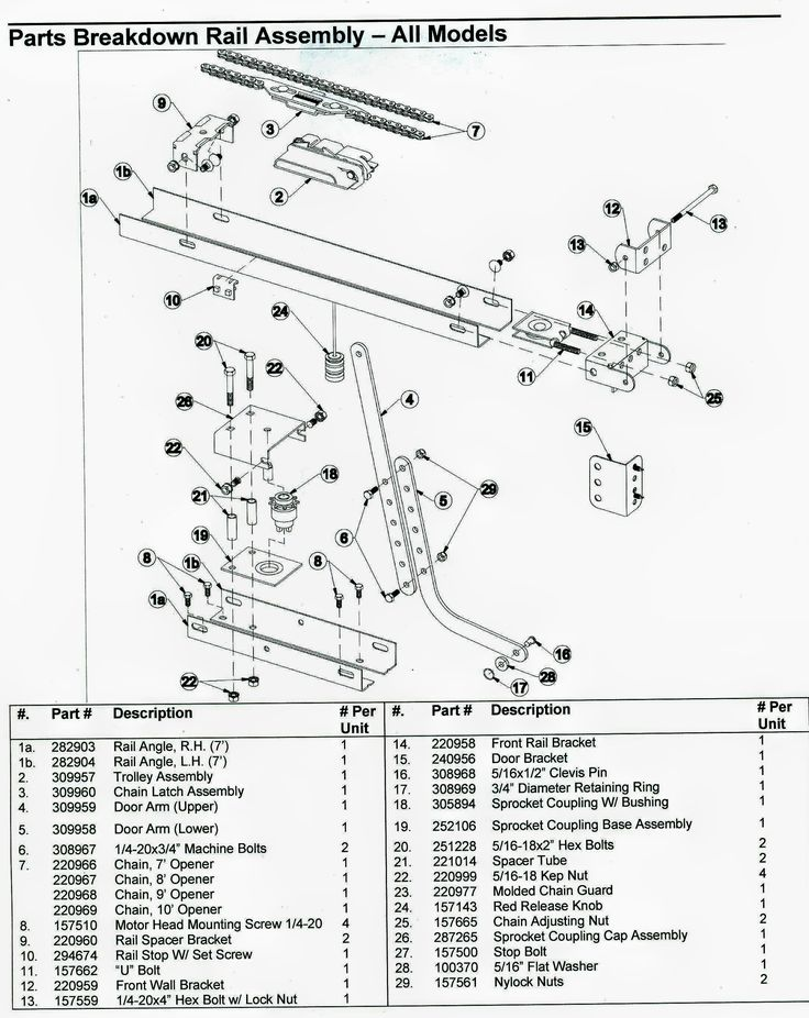 New Wiring Diagram Electric Garage Door #diagram #