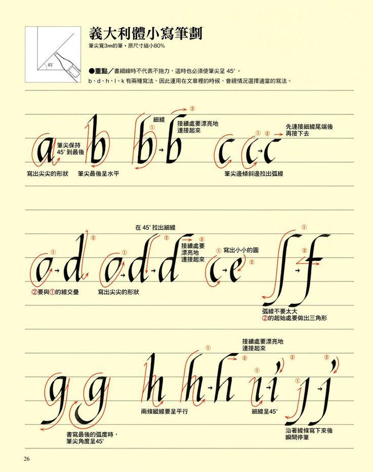 博客來-手寫英文花體字入門:基本字體教學+活用卡片、完全掌握書寫秘訣X《手寫英文花體字練習本》
