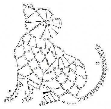 Diagram 1000 Ideas About Crochet Cat Pattern Diagram Schematic