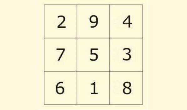 Магический квадрат для работы с денежными потоками