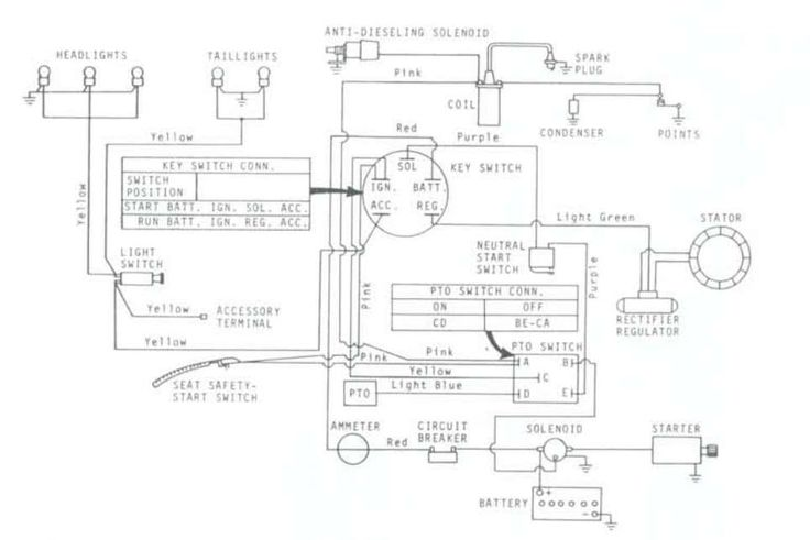 john deere f935 wiring diagram 14 best john deere mower z445 images on pinterest | bing ...