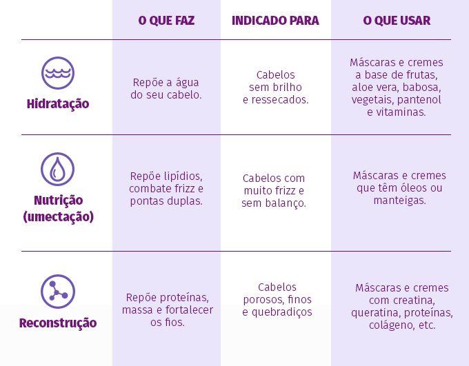 tabela_cronograma