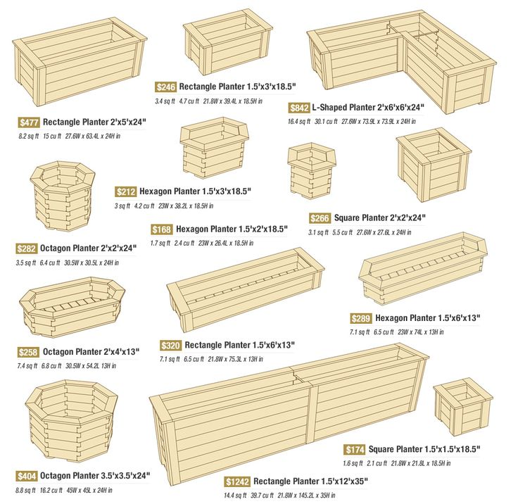 Multiple Garden Planter Boxes designs