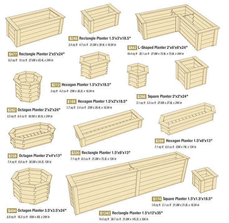 Garden Planter Boxes - 25+ Best Ideas About Garden Planters On Pinterest Outdoor