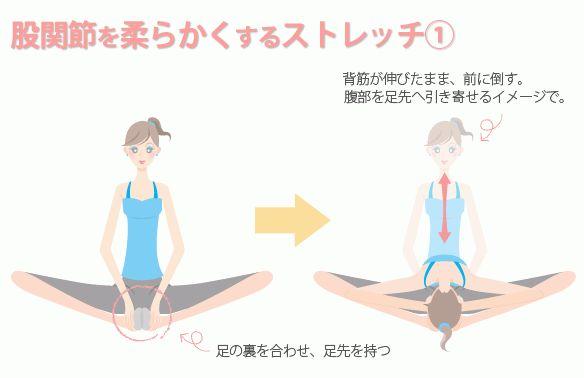 貴女の股関節はガチガチに固まっていませんか?股関節を動かすことはリンパの流れを促進し、また女性ホルモンを活発にさせるのです。今回は夏までに柔らか股関節をつくる柔軟法をご紹介いたします。