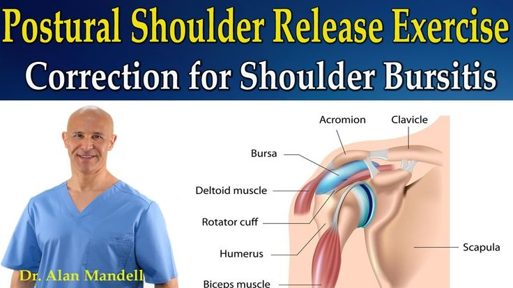 Quadratus Lumborum Muscle Strain