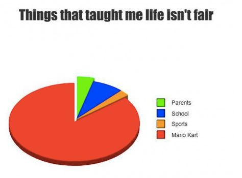 Every now and then it can feel like everyone is against you. | 21 Valuable Life Lessons You Learnt Playing Mario Kart