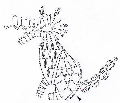 オオカミのモチーフ(編み図付き、狼、おおかみ、犬、赤ずきん) : Crochet a little