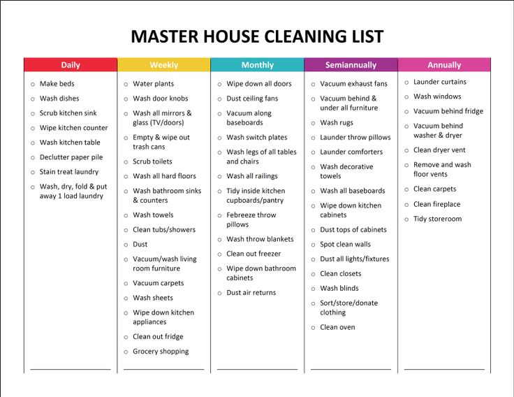 Master House Cleaning List....wish I could follow something like this.