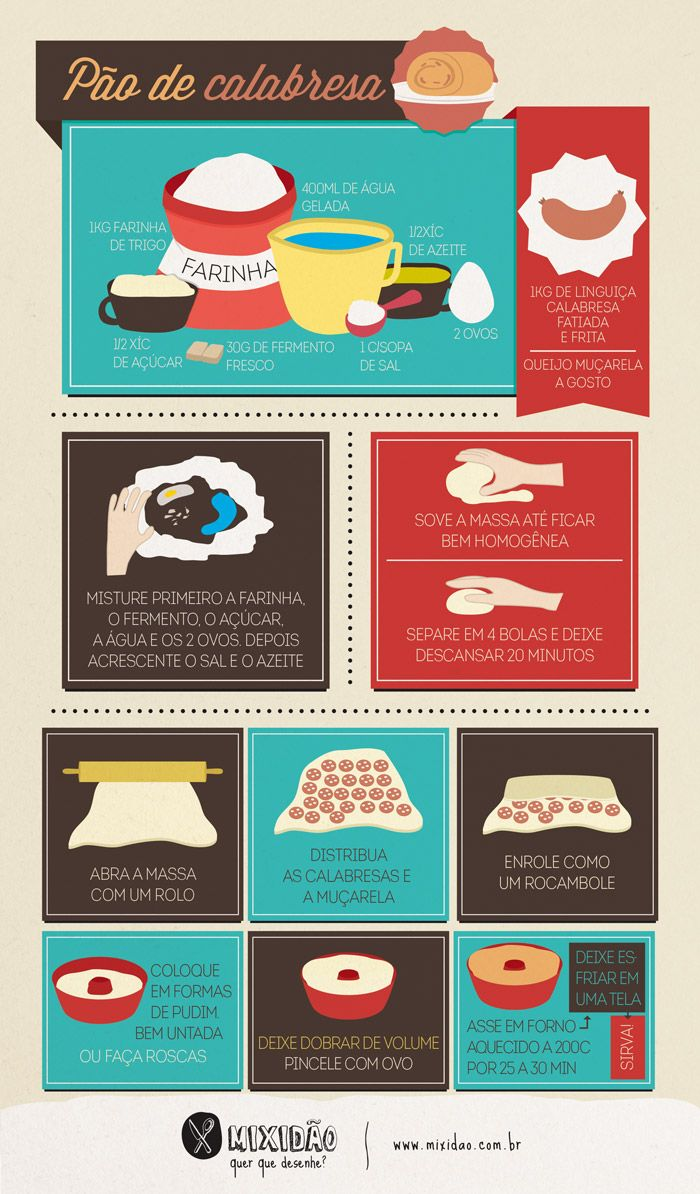 infografico-receita-ilustrada_pao-de-linguica.jpg 700×1.194 pixels