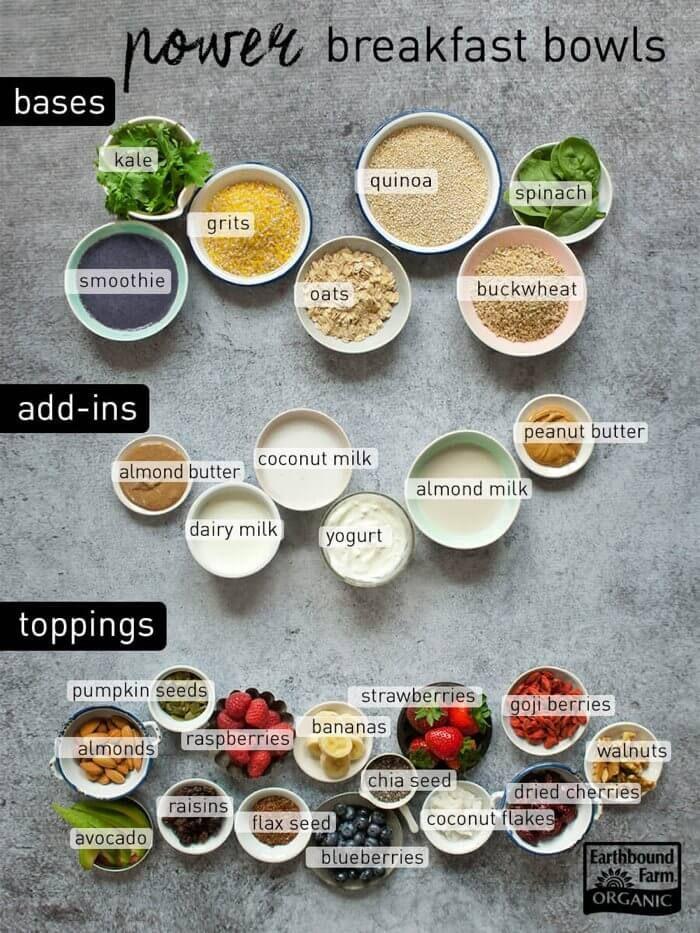 Power Breakfast Bowl   rebelDIETITIAN.US