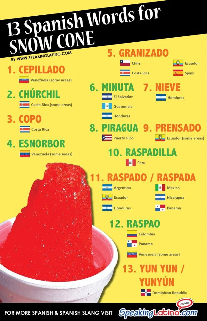 #Infographic: 13 Words in Spanish for Snow Cone | A cool and shareable infographic that lists the words in Spanish for #snowcone and the countries that use each word. Via http://www.speakinglatino.com/spanish-for-snow-cone/