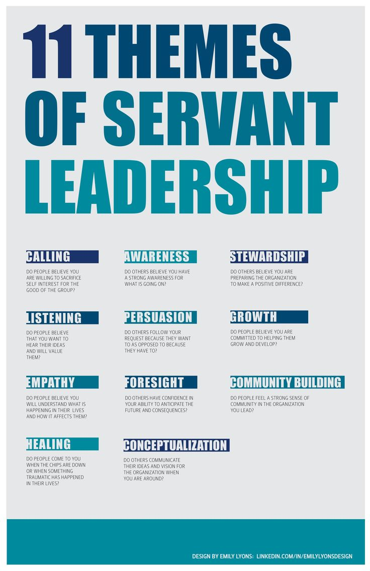 Servant Leadership - 11 Themes DESIGN BY EMILY LYONS