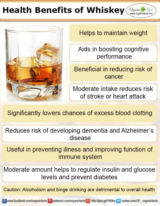 Some of the health benefits of whiskey include its ability to aid in weight loss, slow down the onset of dementia, increase heart health, prevents and manages diabetes, boosts good cholesterol, fights against cancer, eliminates blood clots, strengthens the immune system.