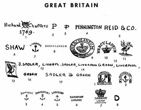 Pottery Amp Porcelain Marks Great Britain Pg 14 Of 38
