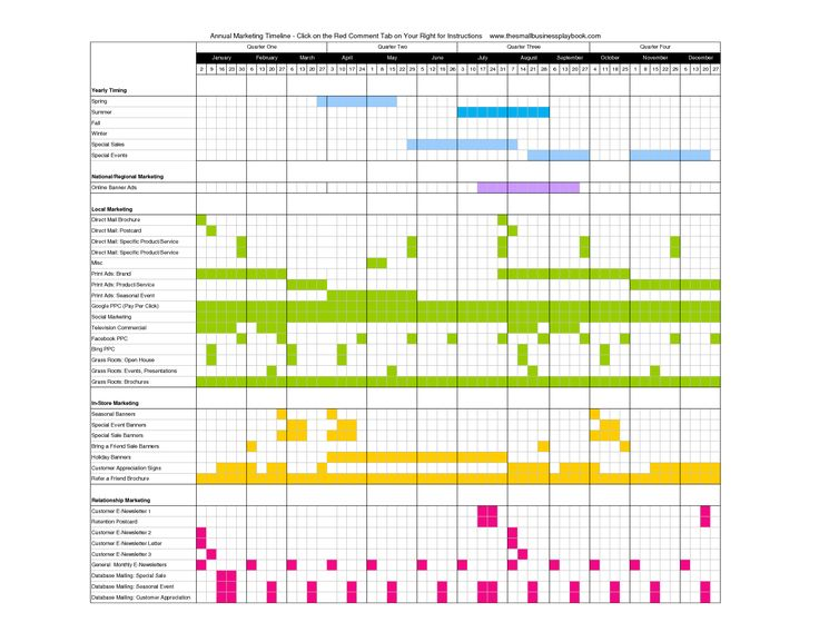 Sample Event Timeline. Free Marketing Timeline Tips And Templates