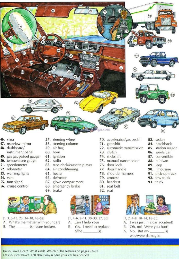Carro In English >> 89 O Carro B Dicionario De Imagens Estudo De Ingles