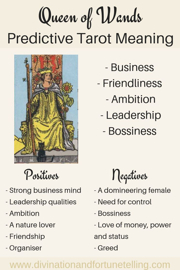 Future Tarot Meanings Queen Of Wands With Images Tarot