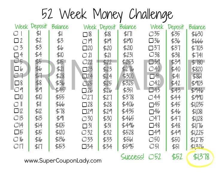 52 week money challenge love this way of saving http www