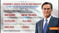 "#66 Oct. 4-Romney $17,000 Deduction Limit Part of Three-Cap Concept;    2:27  Oct. 3 (Bloomberg) -- Hans Nichols discusses Mitt Romney's tax plan insight. He speaks with Mark Crumpton on Bloomberg Television's ""Bottom Line."" (Source: Bloomberg)"