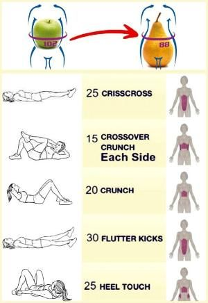 How to get a flat stomach fast by ivy