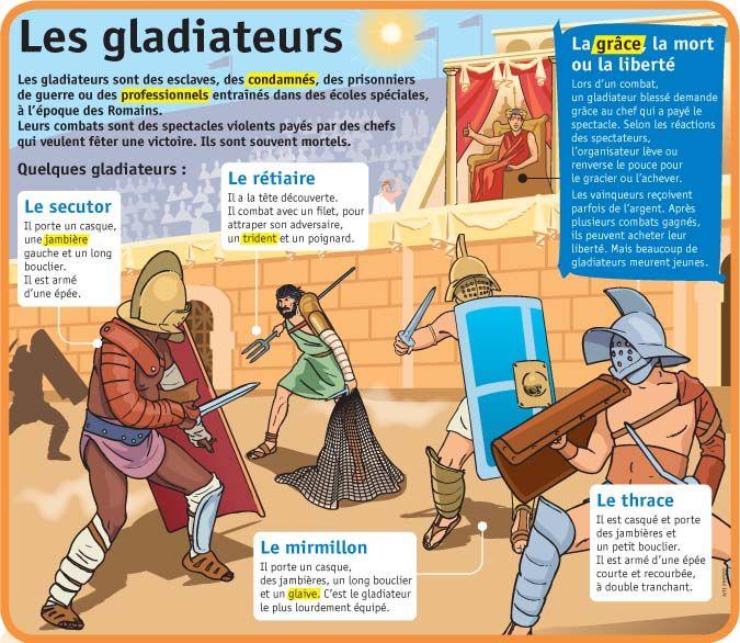 Fiche exposés : Les gladiateurs