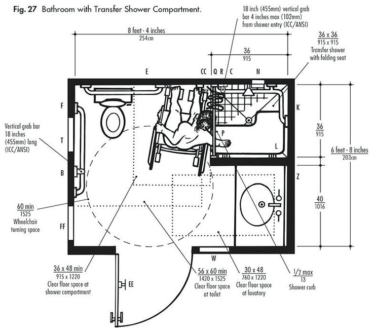 Image result for accessible bathroom dimensions roll in ...