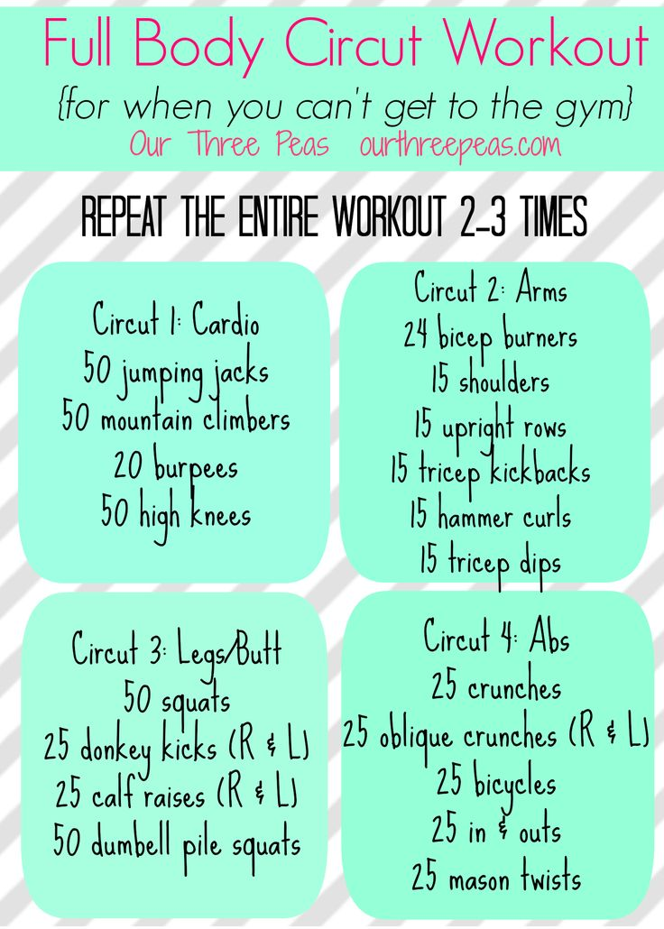 Full Body Circuit Workout from @Michelle Thomas (Our Three Peas)