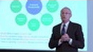 Prof. Michael Porter at the Shared Value Summit [video], via YouTube.