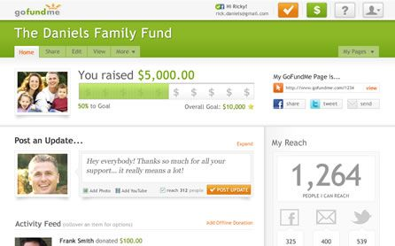 Online Fundraising: GoFundMe personal online fundraising websites are perfect for individuals, groups & organizations!