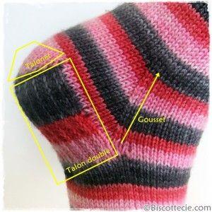 Pourfaire la différence entre un talon double et un talon dit « en rangs raccourcis », voici un petit résumé. À la lecture d'un patron de bas, vous remarquere