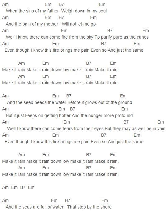 Ed Sheeran - Make it Rain Chords Capo 4 : Chords : Pinterest : Rain, Ed sheeran and Make it