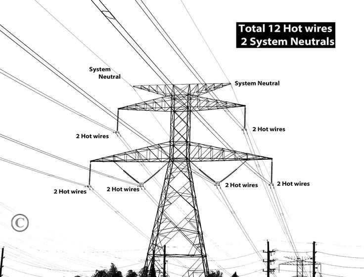 Civil Engineering Formulas in addition Three Phase Transformer Circuit Diagram also Slip Ring Motor Starter Wiring Diagram furthermore Squirrel Cage Motor Wiring Diagram in addition Default. on electrical formulas and tables