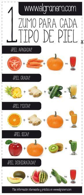 """Alimientación saludable: ¿sabías que hay un zumo para cada tipo de piel? """"El Granero"""" nos lo detalla en esta infografía. #Zumo #Alimentacion"""