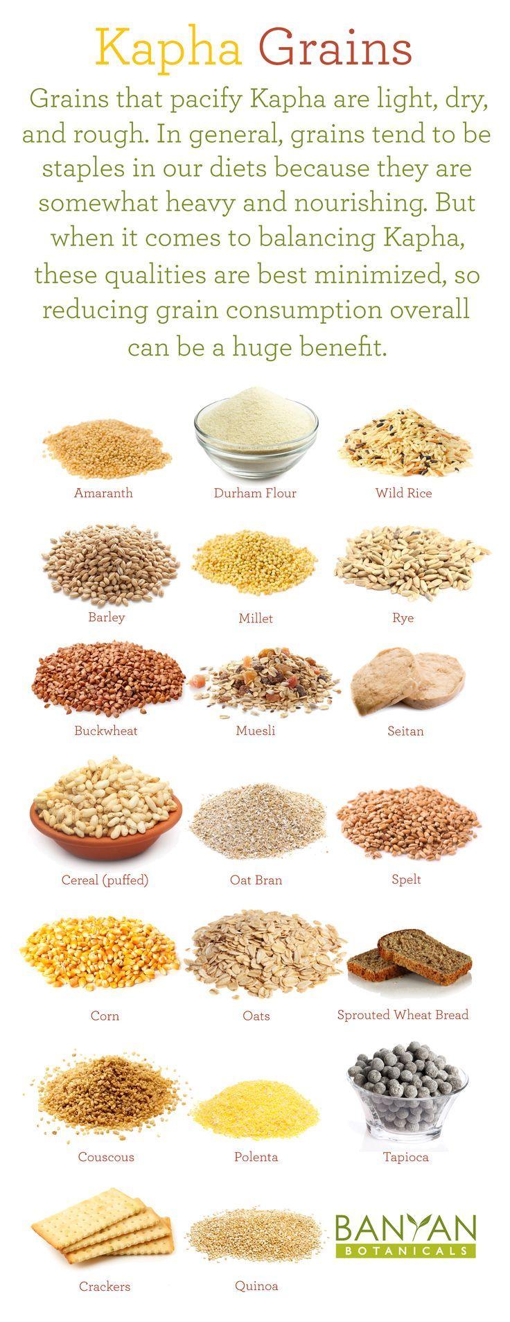 Kapha Grains – Ayurveda Dosha