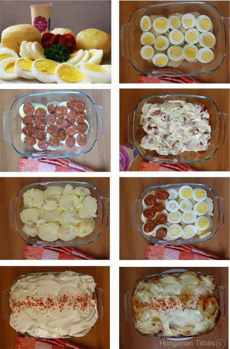 Hungarian Layered Potato – Rakott Krumpli | Hungarian Titbits
