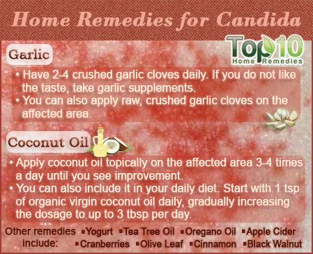 Home Remedies For Candida Candida Yeast Coconut Oil And