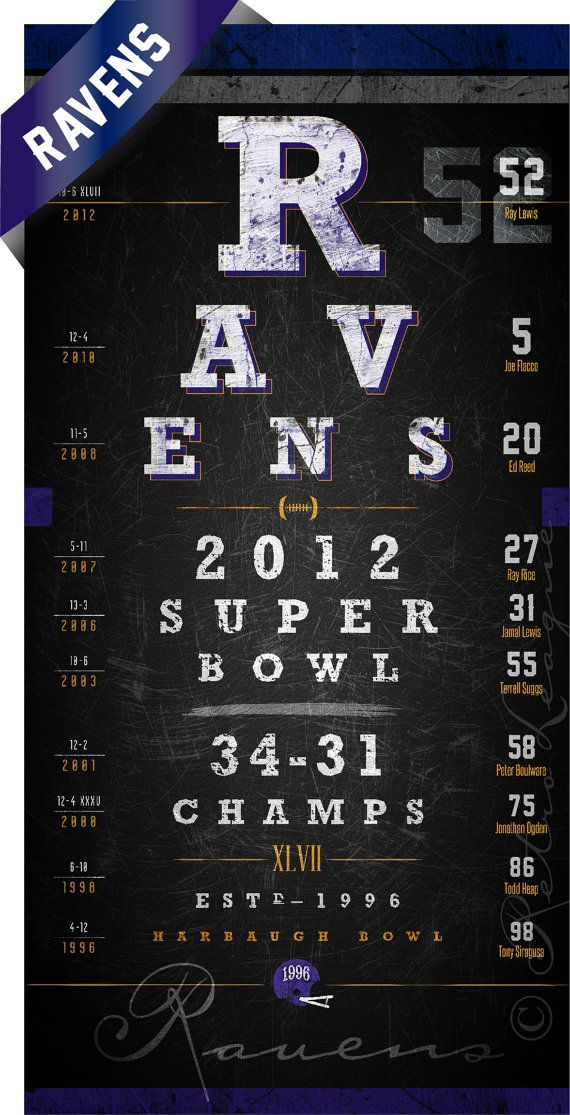 Baltimore Ravens Super Bowl 2012 Eye Chart by RetroLeague on Etsy, $24.50