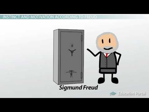 ▶ Freud's Psychoanalytic Theory on Instincts: Motivation, Personality and Development - YouTube