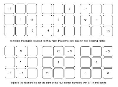 MEDIAN Don Steward secondary maths teaching: directed number magic squares