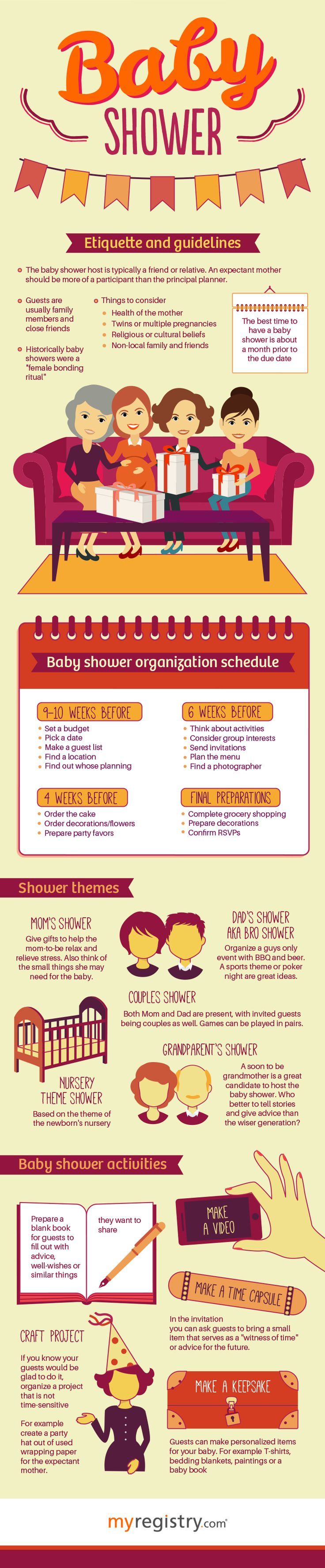 Baby Shower Etiquette and Guidelines