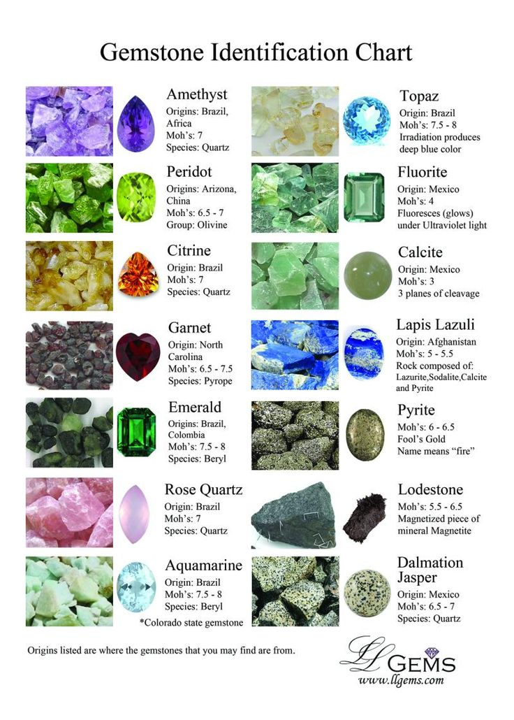 best 25 gemstones ideas on gemstone