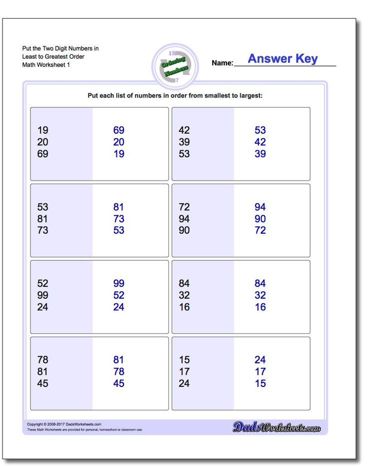 1684 best Math Worksheets images on Pinterest | Free math ...