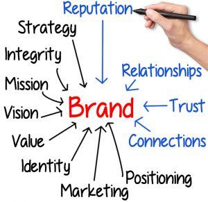 Best Work Images On   Inbound Marketing Online