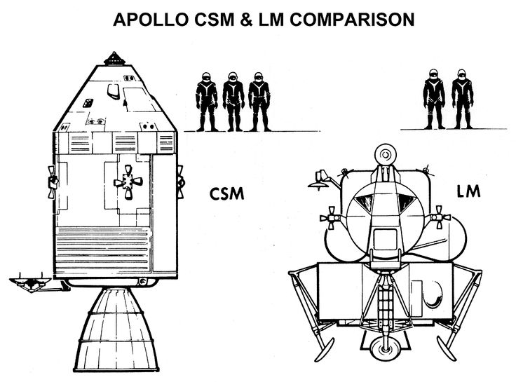 Apollo 13 Rocket Drawing (page 3) - Pics about space