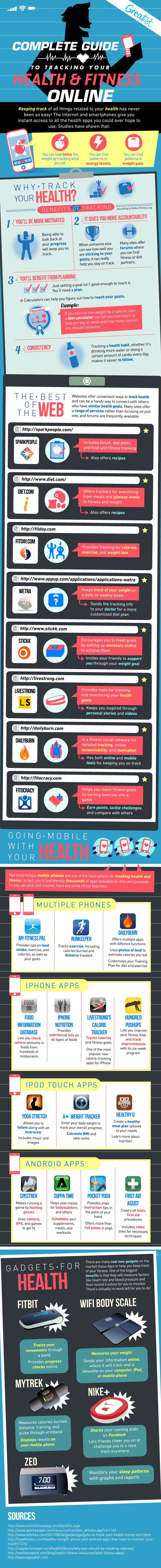 Keeping track of all things related to your health & fitness has never been so easy thanks to the Internet & mobile phones. Here's why they work & which are our favorites in epic infographic form.