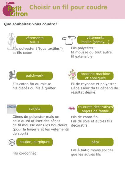 Comment choisir le bon fil à coudre ? un guide de Petit citron